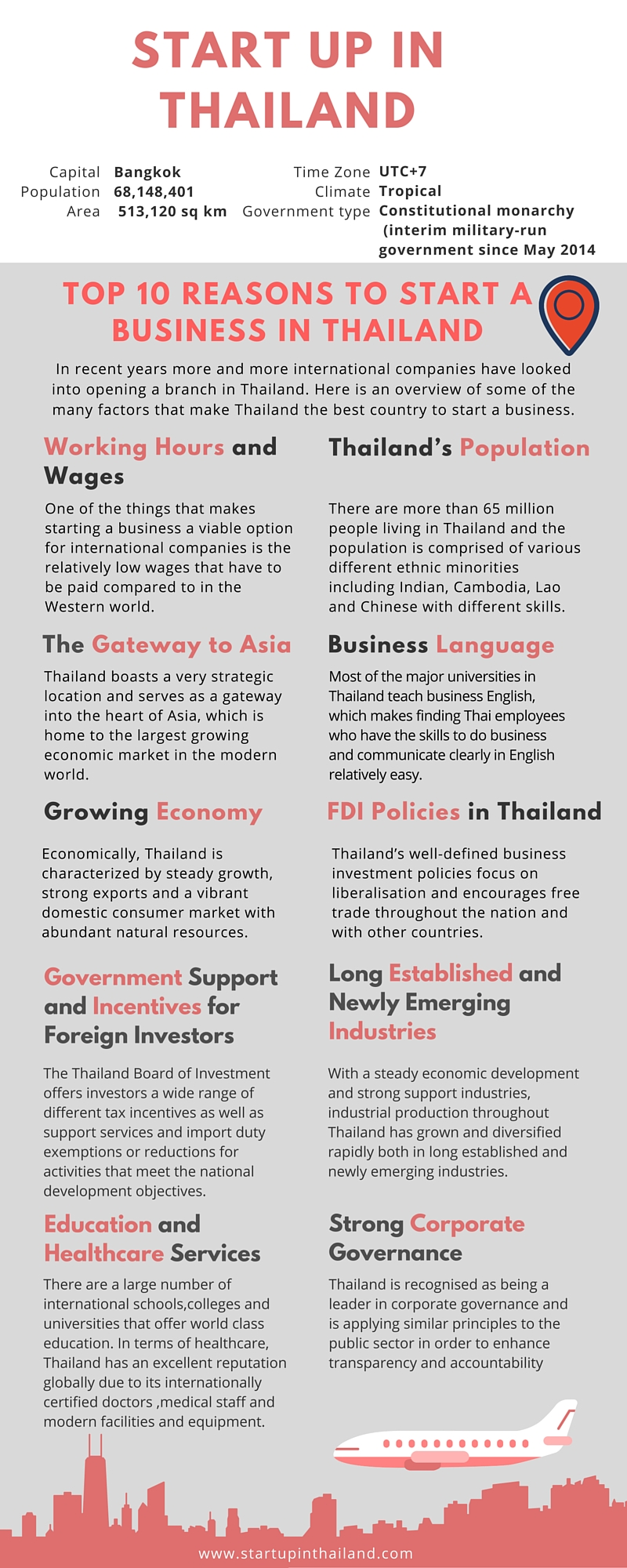 An infographic flow of top 10 reasons to start a business in Thailand
